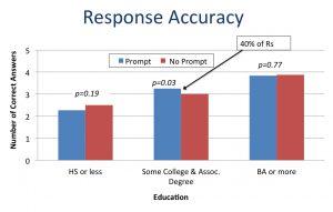 Response Accuracy slide